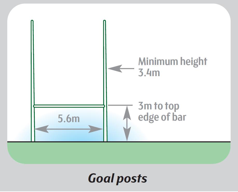 호주문화원 럭비 Goal Post